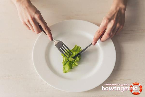 Способы усмирения вечернего аппетита